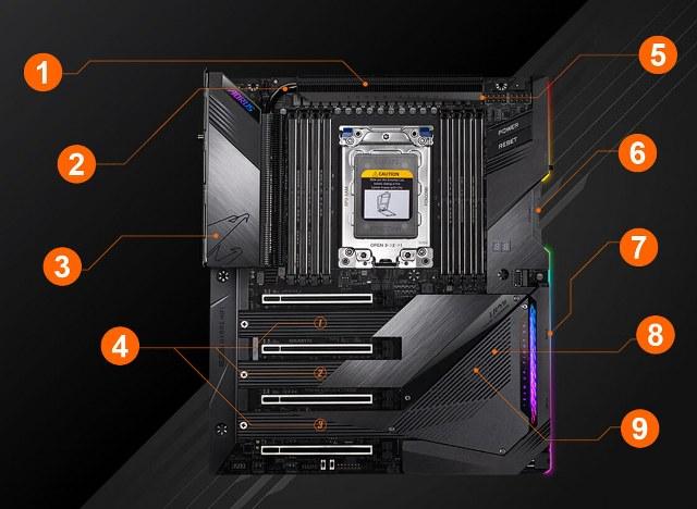 gigabyte-trx-40