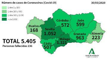 junta coronavirus