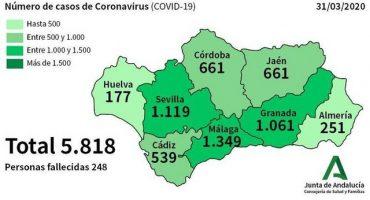 afectados junta coronavirus