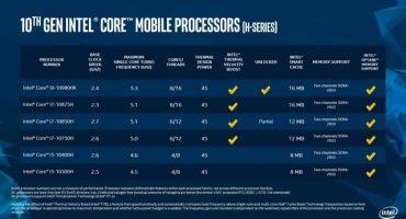 Intel 10a generacion