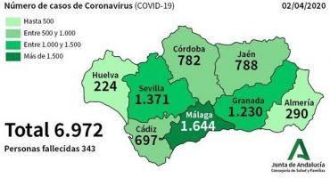 coronavirus malaga jueves 2 abril