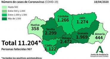 coronavirus malaga 18-04