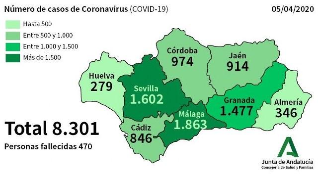 coronavirus en malaga