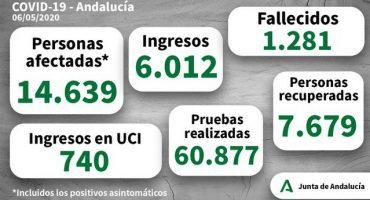 contagios andalucia 06052020
