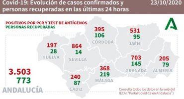 coronavirus 23/10/2020