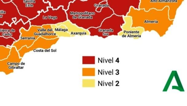 Nivel 2 Málaga