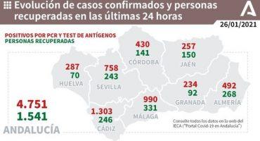 990 nuevos casos