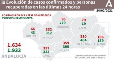359 Málaga