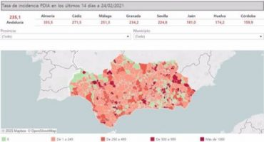 casos covid-19 andalucia