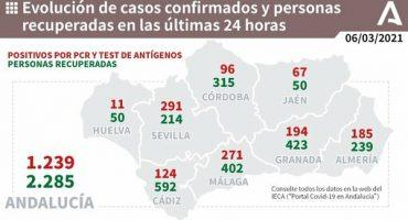 271 Málaga